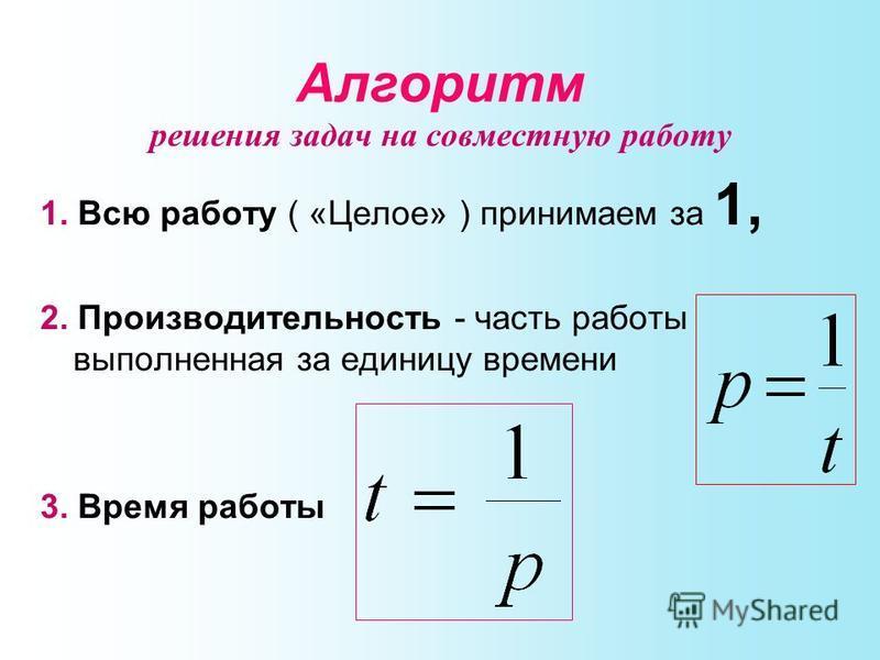 Алгоритм решения задач на совместную работу 1. Всю работу ( «Целое» ) принимаем за 1, 2. Производительность - часть работы выполненная за единицу времени 3. Время работы