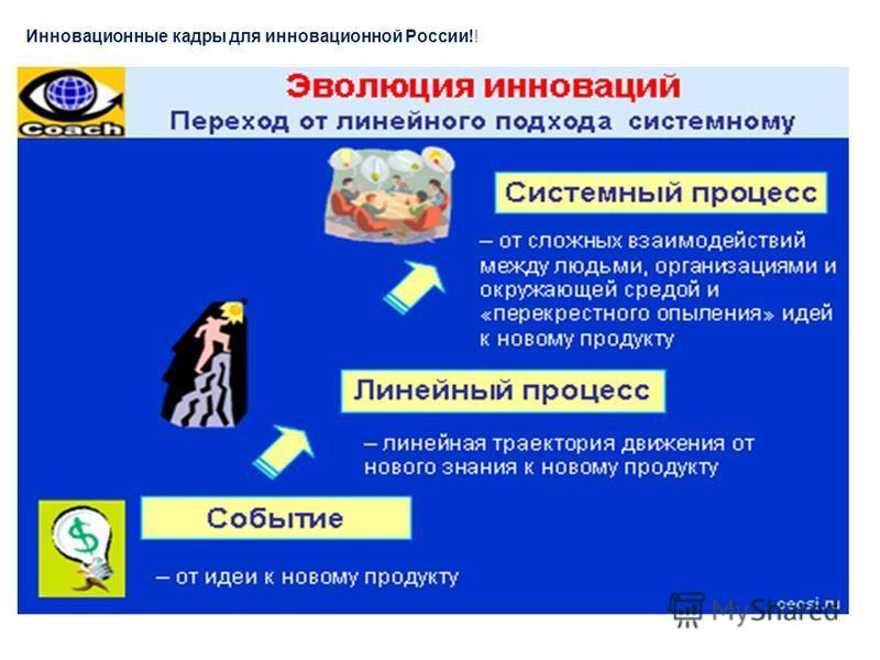 Инновационные кадры для инновационной России!!