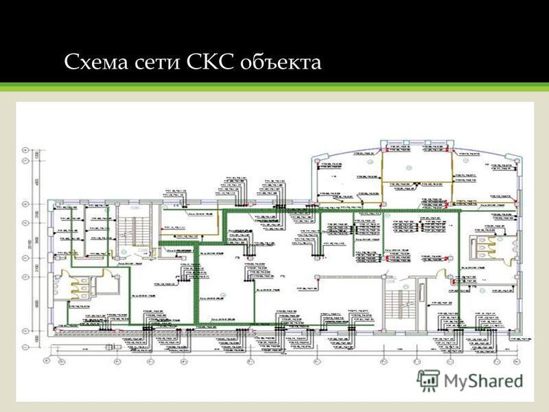 Схема сети СКС объекта