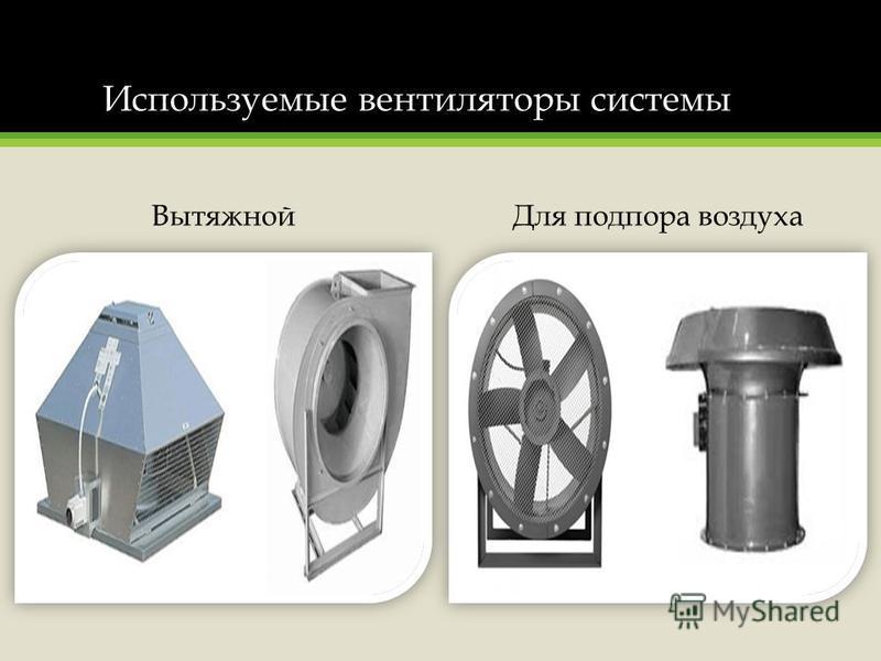 Используемые вентиляторы системы Вытяжной Для подпора воздуха