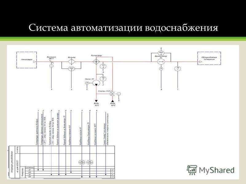 Система автоматизации водоснабжения