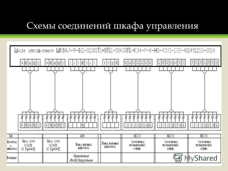 Схемы соединений шкафа управления