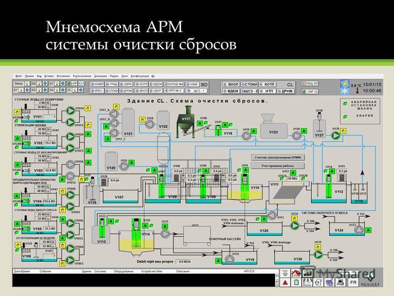 Мнемосхема АРМ системы очистки сбросов