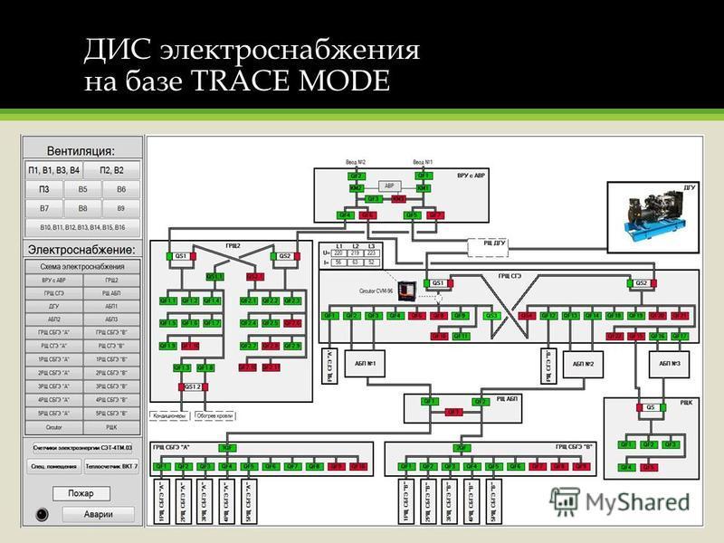 ДИС электроснабжения на базе TRACE MODE