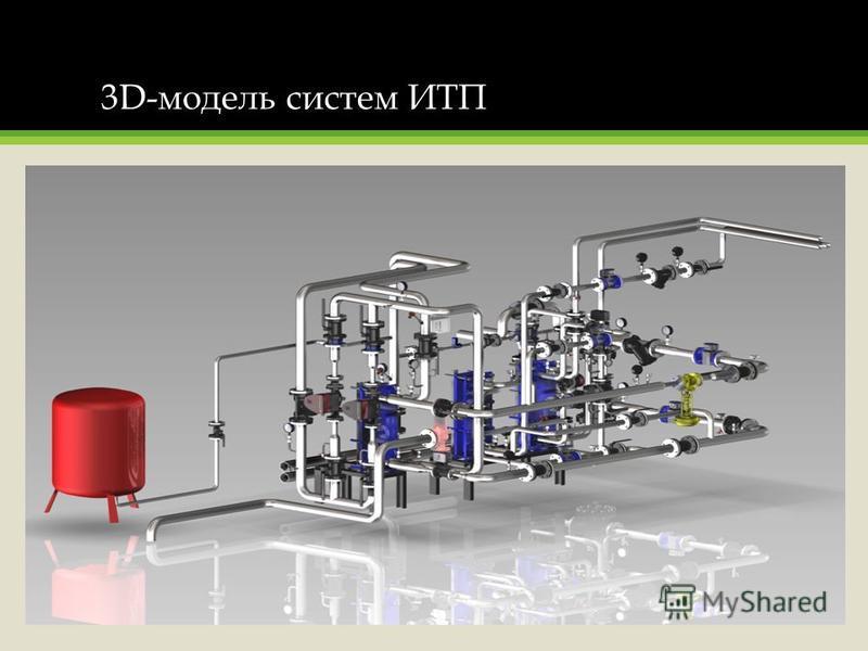 3D-модель систем ИТП