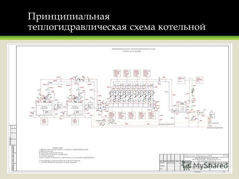 Принципиальная теплогидравлическая схема котельной