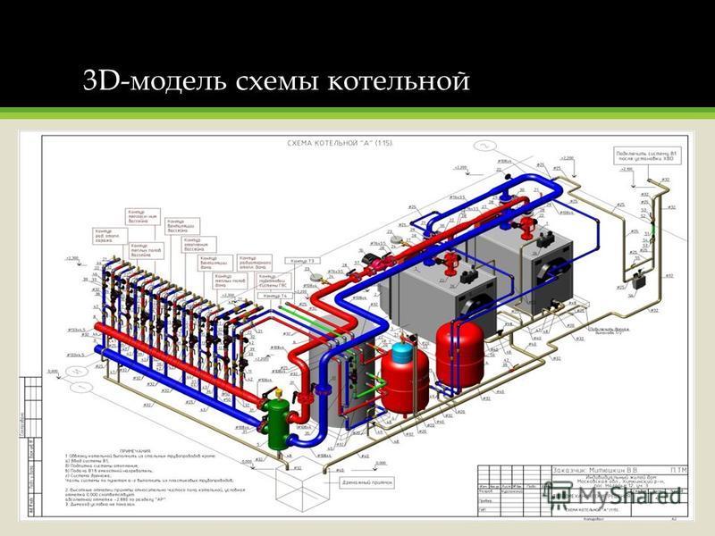 3D-модель схемы котельной