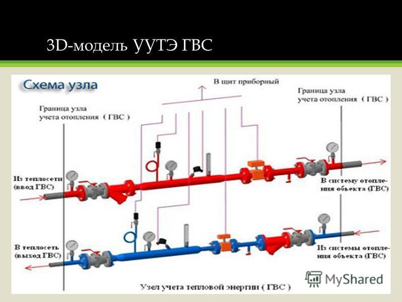 3D-модель УУТЭ ГВС