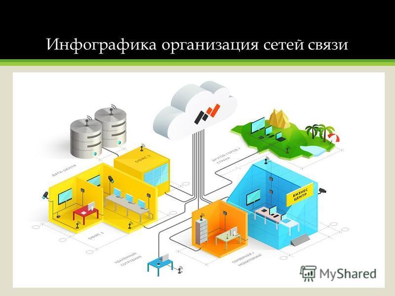Инфографика организация сетей связи