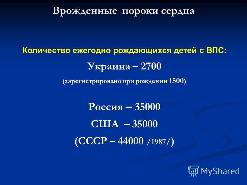 Врожденные пороки сердца Количество ежегодно рождающихся детей с ВПС: Украина – 2700 (зарегистрировано при рождении 1500 ) Россия – 35000 США – 35000 (СССР – 44000 /1987/ )