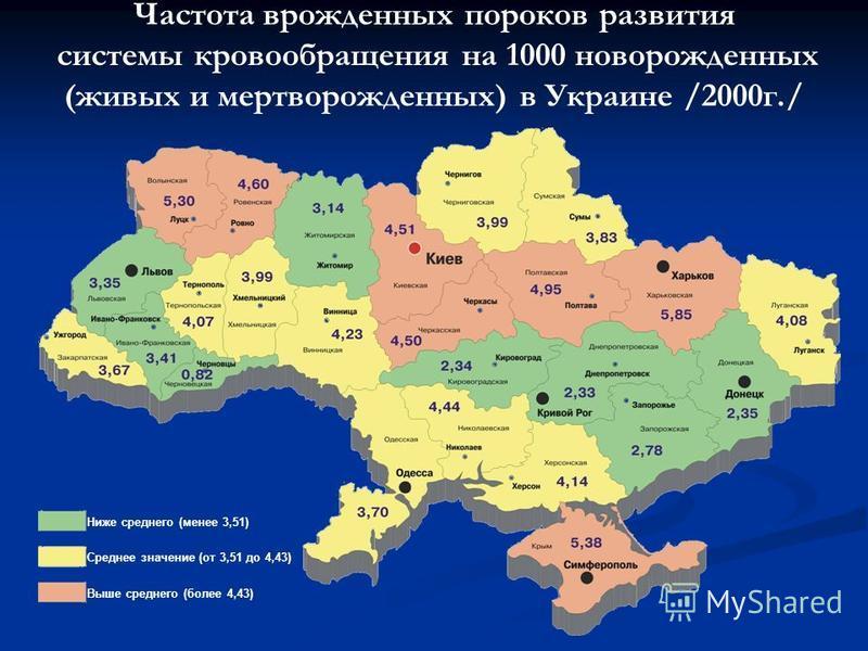 Частота врожденных пороков развития системы кровообращения на 1000 новорожденных (живых и мертворожденных) в Украине /2000 г./ Ниже среднего (менее 3,51) Среднее значение (от 3,51 до 4,43) Выше среднего (более 4,43)