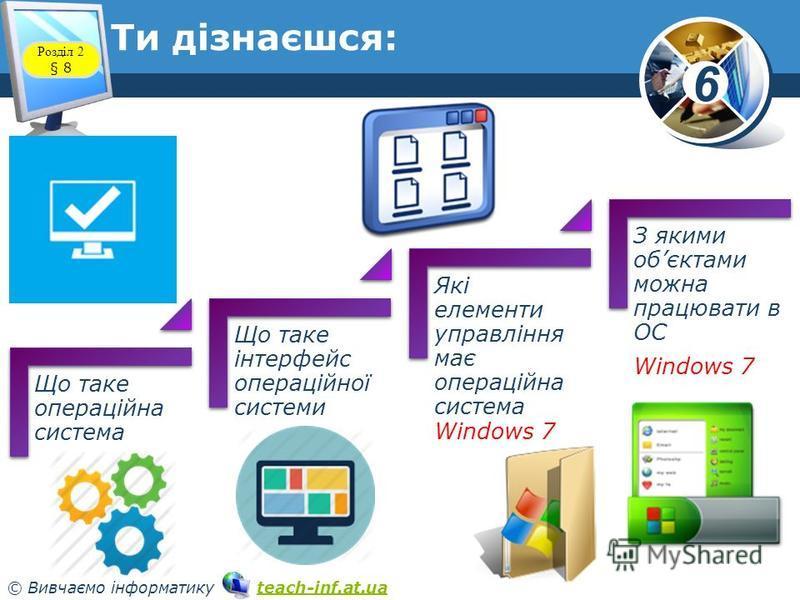 6 © Вивчаємо інформатику teach-inf.at.uateach-inf.at.ua Що таке операційна система Що таке інтерфейс операційної системи Які елементи управління має операційна система Windows 7 З якими обєктами можна працювати в ОС Windows 7 Ти дізнаєшся: Розділ 2 §