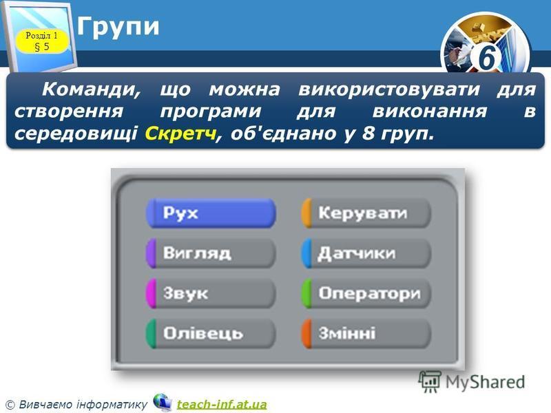 6 © Вивчаємо інформатику teach-inf.at.uateach-inf.at.ua Групи www.teach-inf.at.ua Розділ 1 § 5 Команди, що можна використовувати для створення програми для виконання в середовищі Скретч, об'єднано у 8 груп.