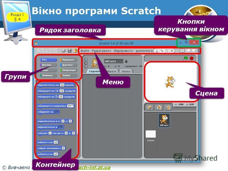 6 © Вивчаємо інформатику teach-inf.at.uateach-inf.at.ua Вікно програми Scratch www.teach-inf.at.ua Розділ 1 § 4 Рядок заголовка Меню Групи Контейнер Сцена Кнопки керування вікном