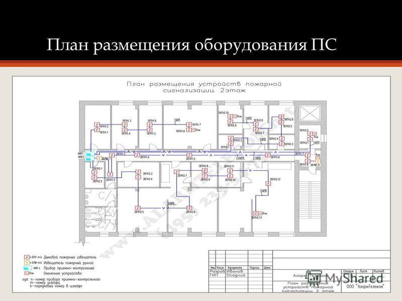 План размещения оборудования ПС