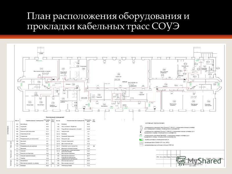План расположения оборудования и прокладки кабельных трасс СОУЭ