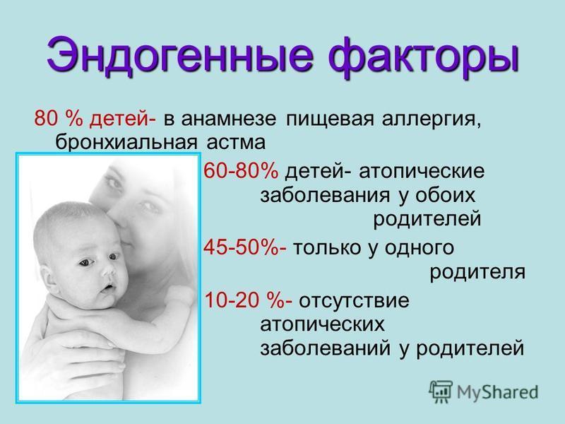 Эндогенные факторы 80 % детей- в анамнезе пищевая аллергия, бронхиальная астма 60-80% детей- атопические заболевания у обоих родителей 45-50%- только у одного родителя 10-20 %- отсутствие атопических заболеваний у родителей