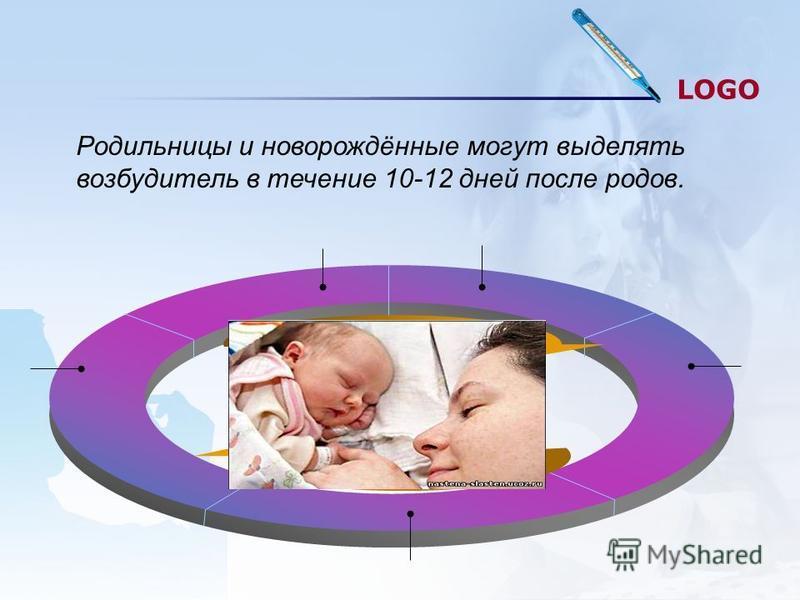 LOGO Родильницы и новорождённые могут выделять возбудитель в течение 10-12 дней после родов.