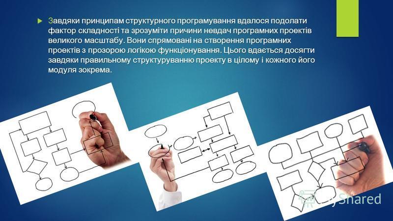 З авдяки принципам структурного програмування вдалося подолати фактор складності та зрозуміти причини невдач програмних проектів великого масштабу. Вони спрямовані на створення програмних проектів з прозорою логікою функціонування. Цього вдається дос