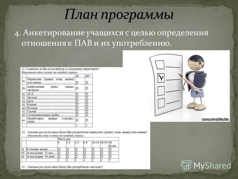 4. Анкетирование учащихся с целью определения отношения к ПАВ и их употреблению.