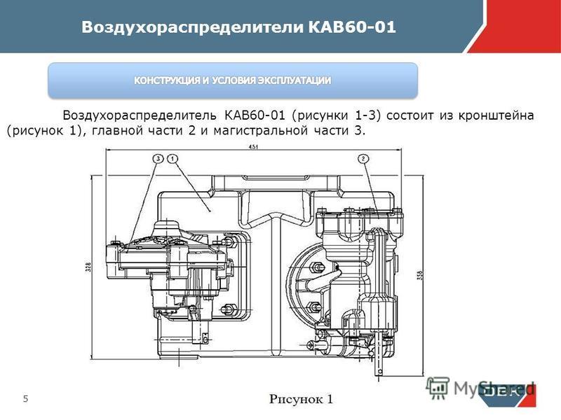 5 Воздухораспределитель КАВ60-01 (рисунки 1-3) состоит из кронштейна (рисунок 1), главной части 2 и магистральной части 3.