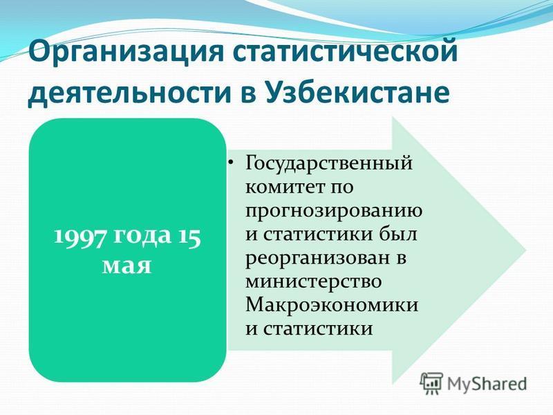Организация статистической деятельности в Узбекистане Государственный комитет по прогнозированию и статистики был реорганизован в министерство Макроэкономики и статистики 1997 года 15 мая