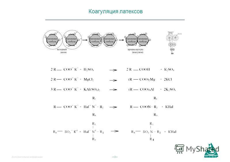 Дополнительная информация– 3 – Коагуляция латексов