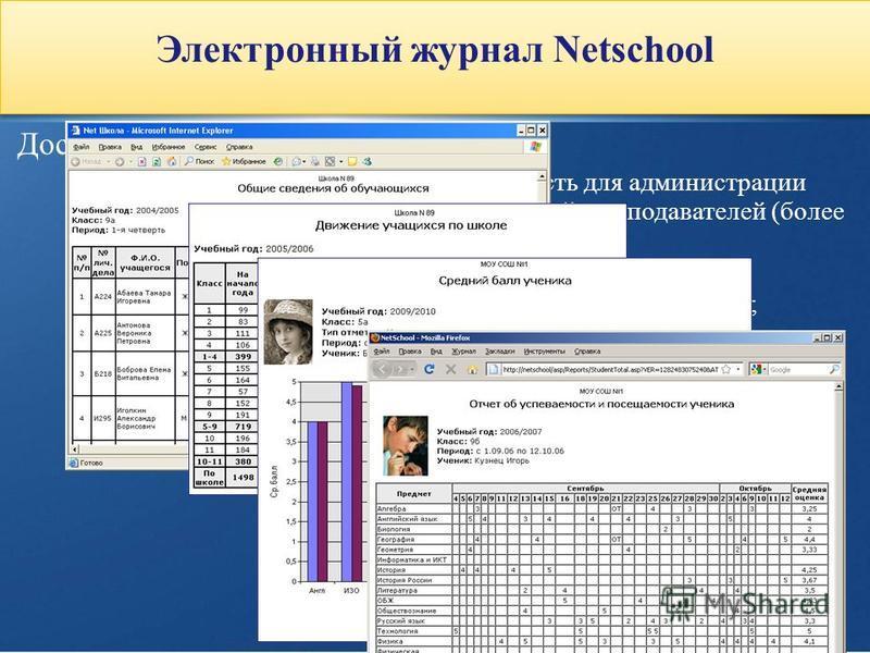 Достоинства: проработанная аналитическая отчётность для администрации школы, завучей, классных руководителей, преподавателей (более 40 отчётов); комплексная система в масштабе школы (функции для администрации школы, педагогов, учащихся, родителей); в