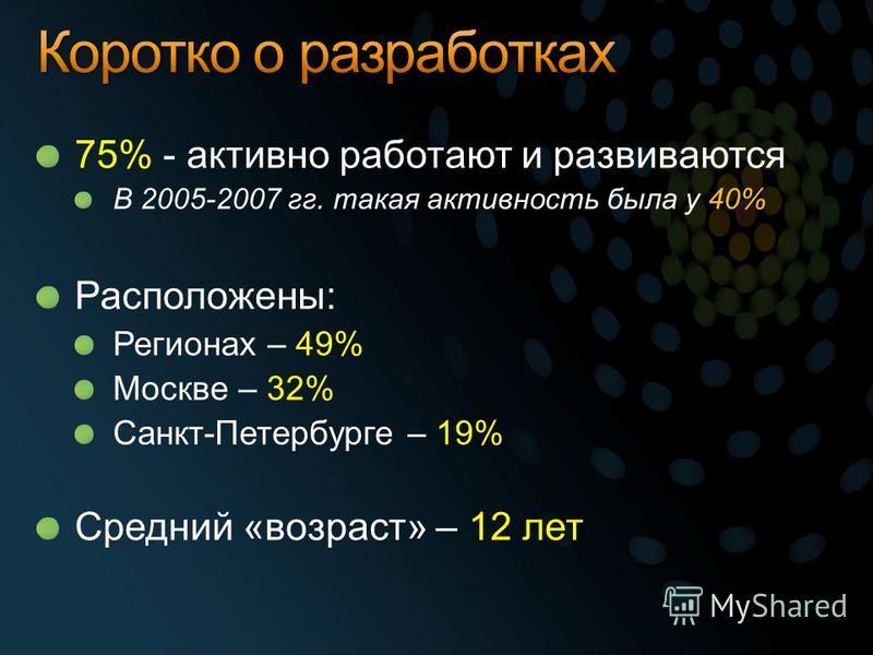 75% - активно работают и развиваются В 2005-2007 гг. такая активность была у 40% Расположены: Регионах – 49% Москве – 32% Санкт-Петербурге – 19% Средний «возраст» – 12 лет
