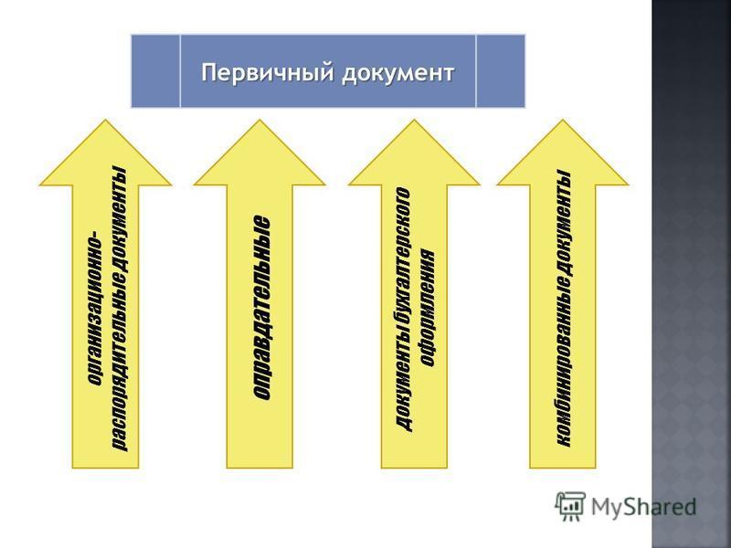 Первичный документ организационно- распорядительные документы оправдательные документы бухгалтерского оформления комбинированные документы