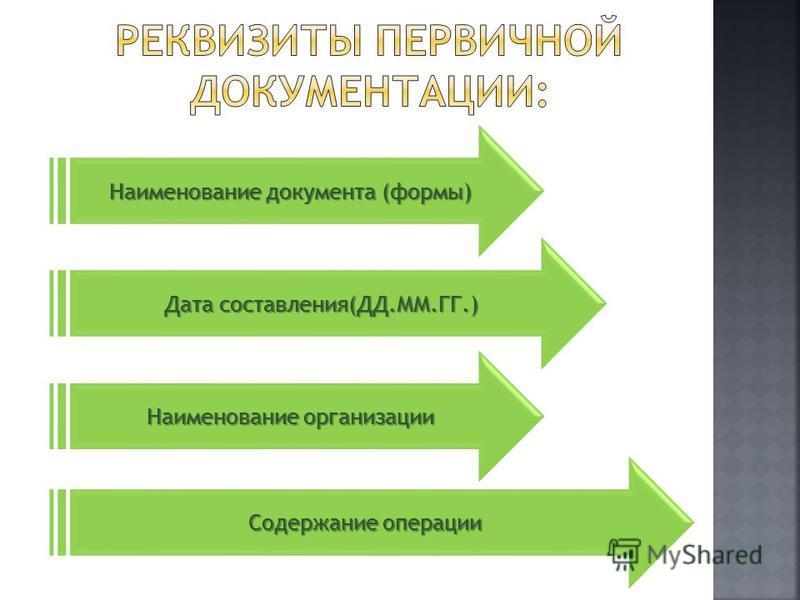 Наименование документа (формы) Дата составления(ДД.ММ.ГГ.) Наименование организации Содержание операции