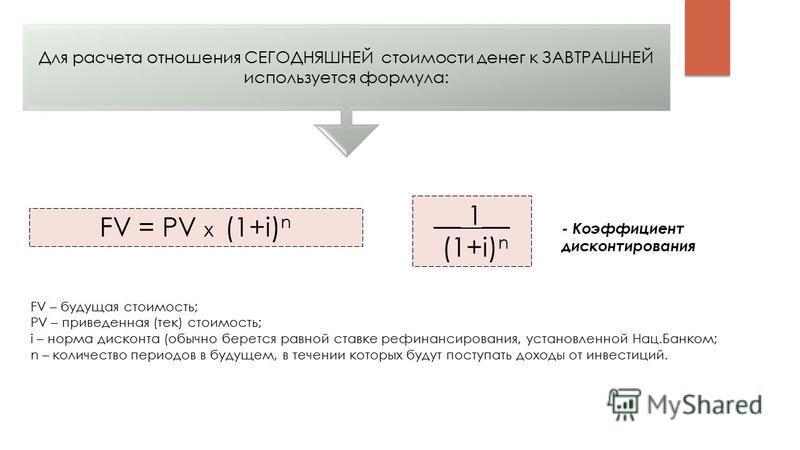 Для расчета отношения СЕГОДНЯШНЕЙ стоимости денег к ЗАВТРАШНЕЙ используется формула: FV = PV x (1+i) n FV – будущая стоимость; PV – приведенная (тек) стоимость; i – норма дисконта (обычно берется равной ставке рефинансирования, установленной Нац.Банк