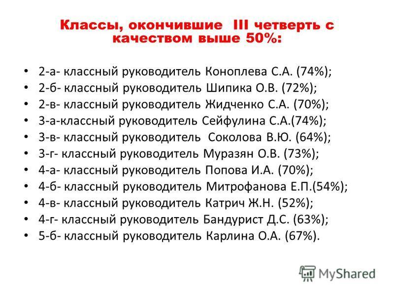 Классы, окончившие III четверть с качеством выше 50%: 2-а- классный руководитель Коноплева С.А. (74%); 2-б- классный руководитель Шипика О.В. (72%); 2-в- классный руководитель Жидченко С.А. (70%); 3-а-классный руководитель Сейфулина С.А.(74%); 3-в- к