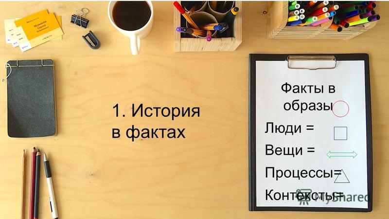 1. История в фактах Факты в образы Люди = Вещи = Процессы= Контексты=
