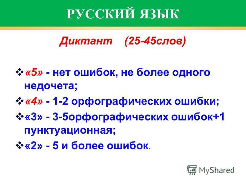 РУССКИЙ ЯЗЫК Диктант (25-45 слов) «5» - нет ошибок, не более одного недочета; «4» - 1-2 орфографических ошибки; «3» - 3-5 орфографических ошибок+1 пунктуационная; «2» - 5 и более ошибок.