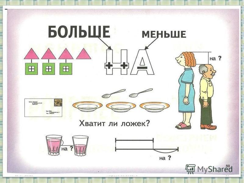 19.07.2016http://aida.ucoz.ru10