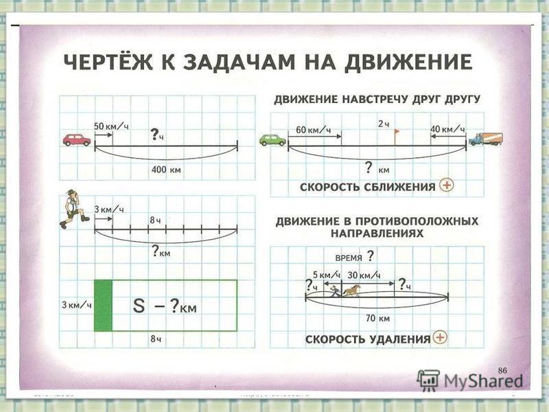 19.07.2016http://aida.ucoz.ru9