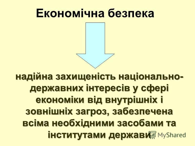Економічна безпека надійна захищеність національно- державних інтересів у сфері економіки від внутрішніх і зовнішніх загроз, забезпечена всіма необхідними засобами та інститутами держави