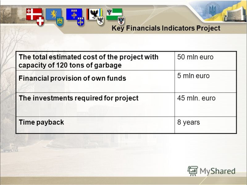 The total estimated cost of the project with capacity of 120 tons of garbage 50 mln euro Financial provision of own funds 5 mln euro The investments required for project45 mln. euro Time payback8 years Key Financials Indicators Project