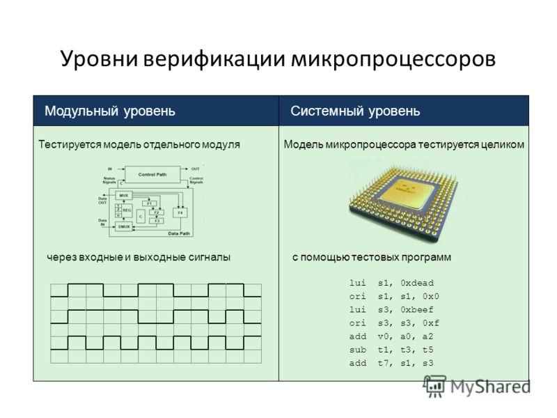 Уровни верификации микропроцессоров lui s1, 0xdead ori s1, s1, 0x0 lui s3, 0xbeef ori s3, s3, 0xf add v0, a0, a2 sub t1, t3, t5 add t7, s1, s3 Системный уровеньМодульный уровень Модель микропроцессора тестируется целиком с помощью тестовых программ Т