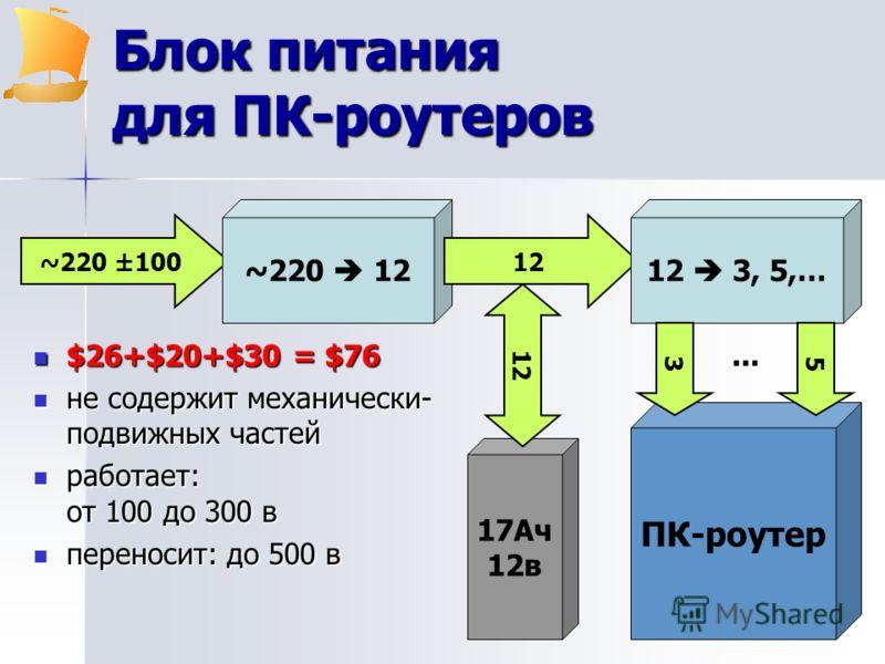 ПК-роутер Блок питания для ПК-роутеров $26+$20+$30 = $76 $26+$20+$30 = $76 не содержит механически- подвижных частей не содержит механически- подвижных частей работает: от 100 до 300 в работает: от 100 до 300 в переносит: до 500 в переносит: до 500 в