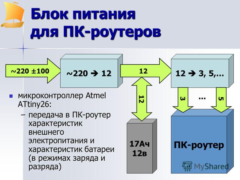 ПК-роутер Блок питания для ПК-роутеров микроконтроллер Atmel ATtiny26: микроконтроллер Atmel ATtiny26: –передача в ПК-роутер характеристик внешнего электропитания и характеристик батареи (в режимах заряда и разряда) ~220 ±100 ~220 12 12 12 3, 5,… 17A
