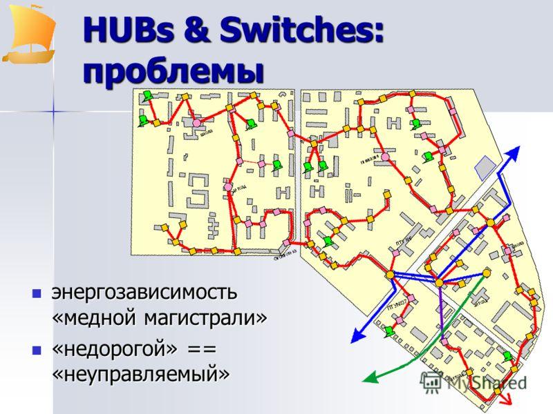 HUBs & Switches: проблемы энергозависимость «медной магистрали» энергозависимость «медной магистрали» «недорогой» == «неуправляемый» «недорогой» == «неуправляемый»