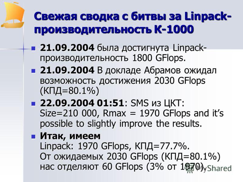 Свежая сводка с битвы за Linpack- производительность К-1000 21.09.2004 была достигнута Linpack- производительность 1800 GFlops. 21.09.2004 была достигнута Linpack- производительность 1800 GFlops. 21.09.2004 В докладе Абрамов ожидал возможность достиж