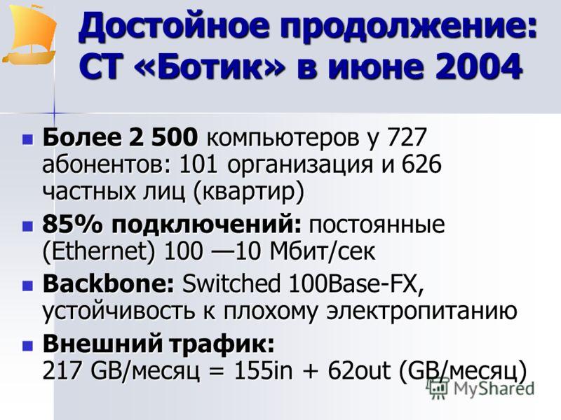 Достойное продолжение: СТ «Ботик» в июне 2004 Более 2 500 компьютеров у 727 абонентов: 101 организация и 626 частных лиц (квартир) Более 2 500 компьютеров у 727 абонентов: 101 организация и 626 частных лиц (квартир) 85% подключений: постоянные (Ether