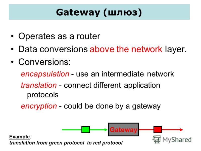 Gateway (шлюз) Operates as a router Data conversions above the network layer. Conversions: encapsulation - use an intermediate network translation - connect different application protocols encryption - could be done by a gateway Gateway Еxample: tran