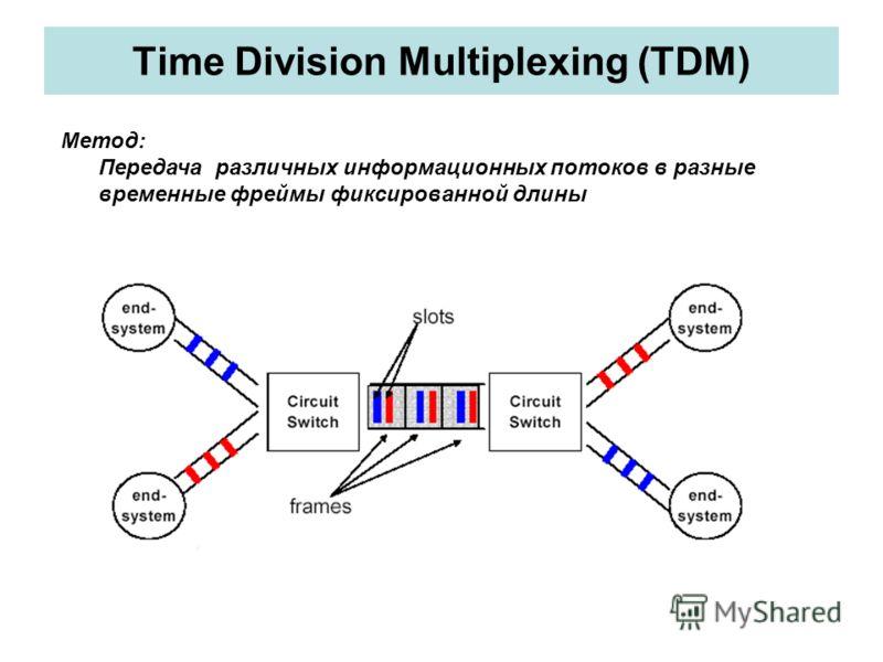 Time Division Multiplexing (TDM) Метод: Передача различных информационных потоков в разные временные фреймы фиксированной длины