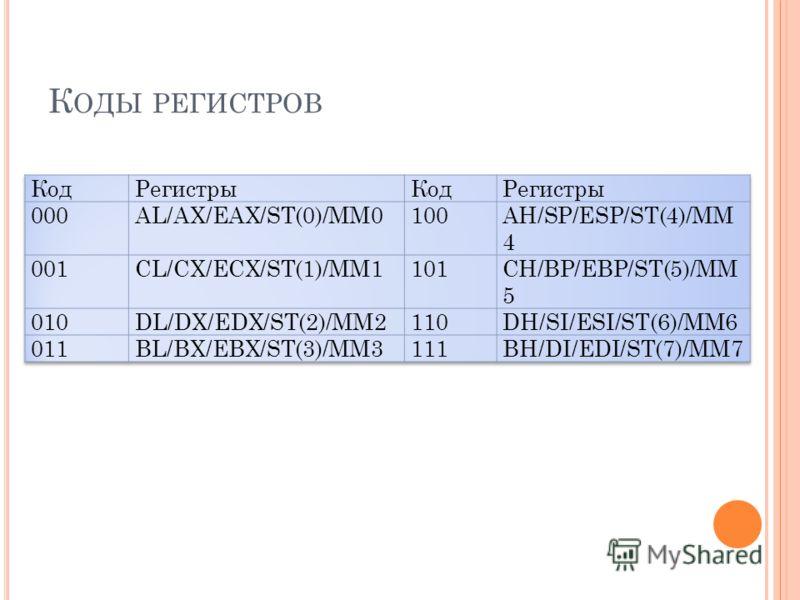 К ОДЫ РЕГИСТРОВ