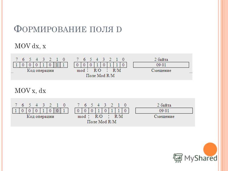MOV x, dx MOV dx, x
