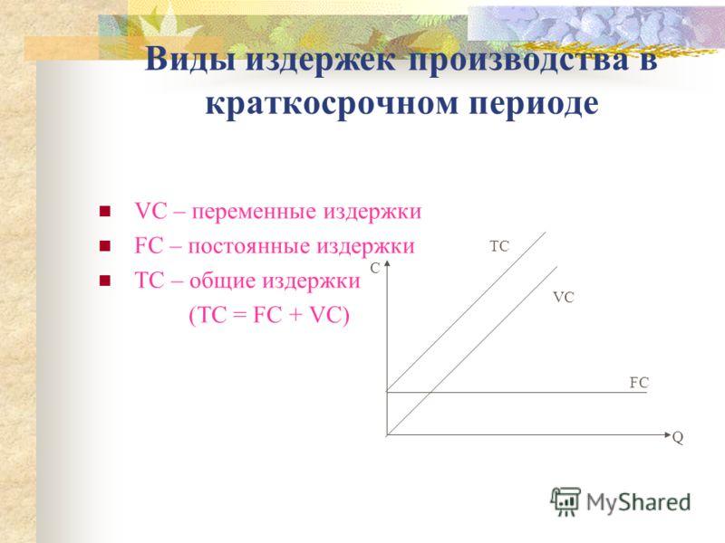 Предельная норма технологическо- го замещения – отношение изменения в количестве одного фактора к измене- нию в количестве другого фактора при сохранении неизменным объема произ- водства MRTS = Δ K / Δ L
